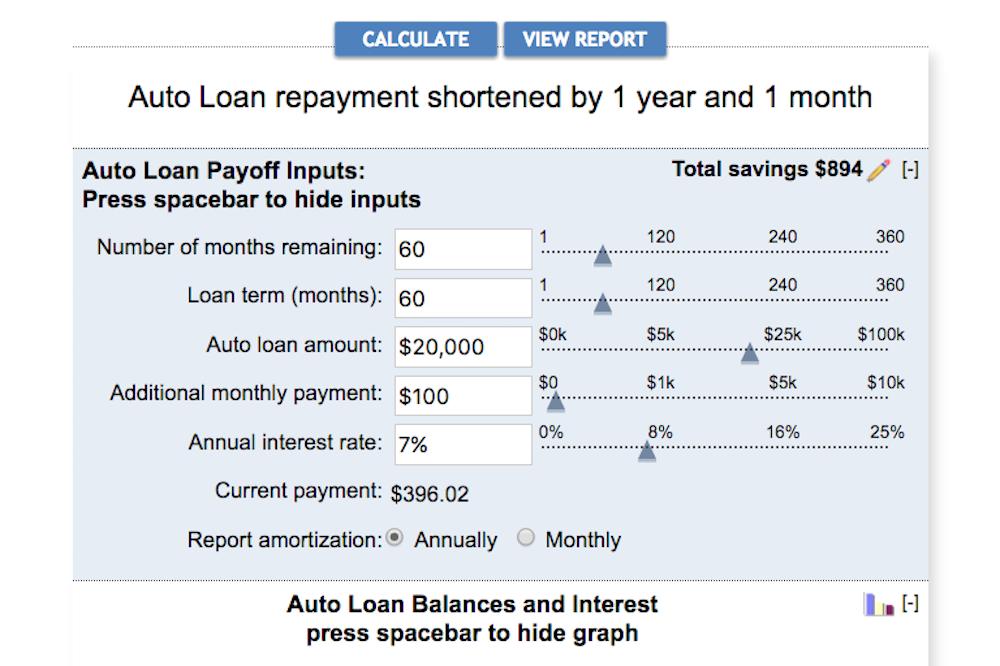 Early Loan Payoff Formula